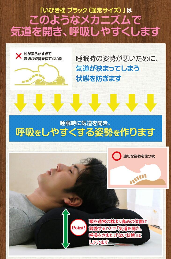 いびき枕 ブラック (通常サイズ)のメカニズム 呼吸をしやすくする姿勢を作ります