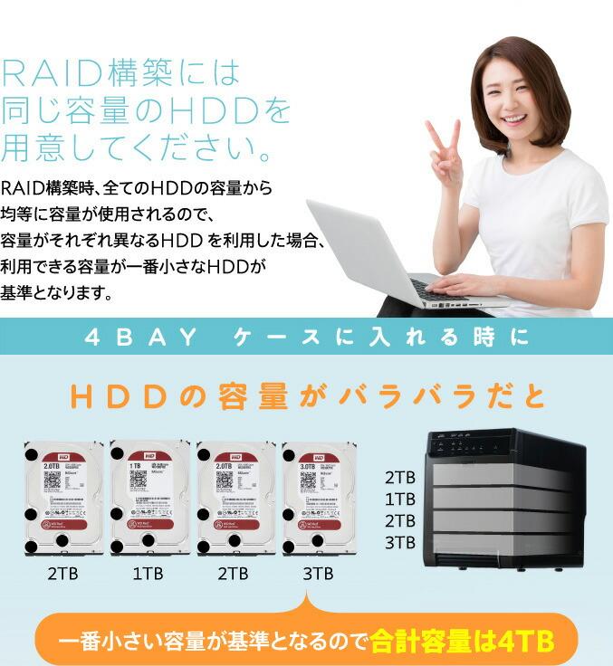 RAID構築には同じ容量のHDDを用意