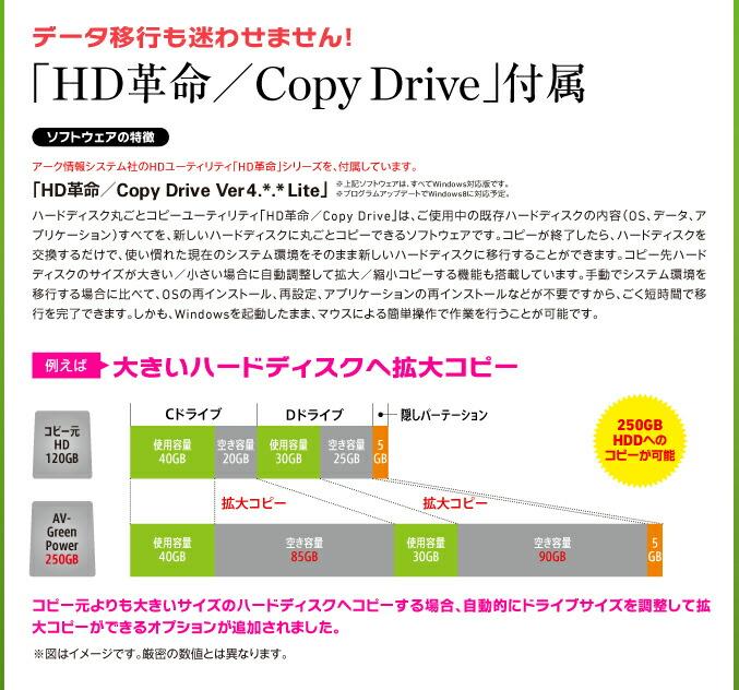 データ移行も迷わせません! 「HD革命/Copy Drive」付属