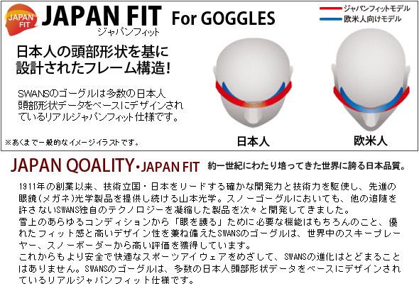 日本人の頭部形状