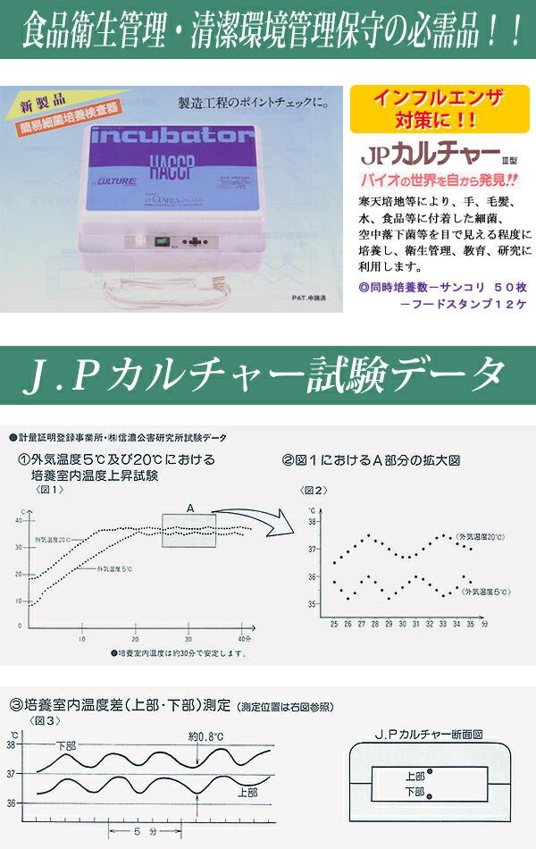 食品衛生管理・清潔環境管理保守の必需品!インフルエンザ対策に!/J.Pカルチャー試験データ