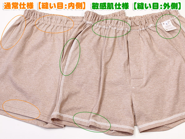 The trunks which the front and back of the seam can choose