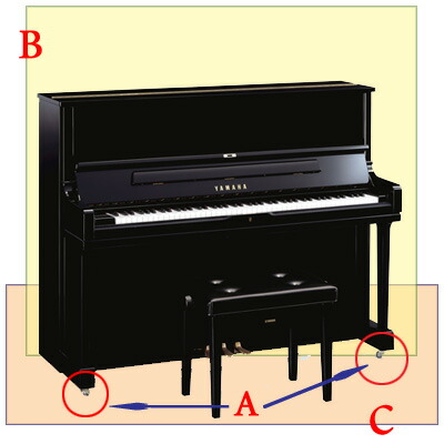 ピアノ防音対策