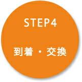 STEP.1 到着・交換