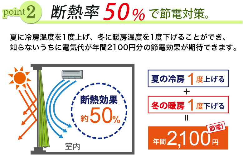 断熱率50%で節電
