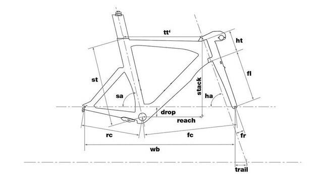 BMC (ビーエムシー) 2017モデル crossmachine クロスマシン CX01 チームレッド フレームセット サイズ51 【自転車】