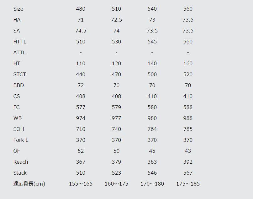FELT (フェルト) 2017モデル  AR3 カーボン サイズ510mm 完成車  【自転車】 【セーフティーメンテナンス1年間無料】