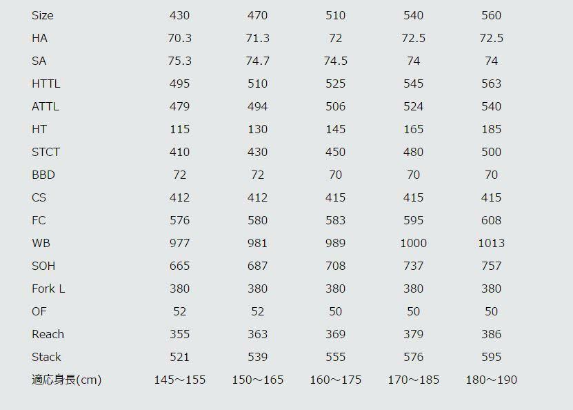 FELT (フェルト) 2017モデル VR6 ブラック サイズ510mm 完成車 【自転車】 【セーフティーメンテナンス1年間無料】
