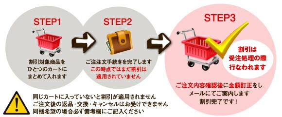 まとめ買い割引のステップ