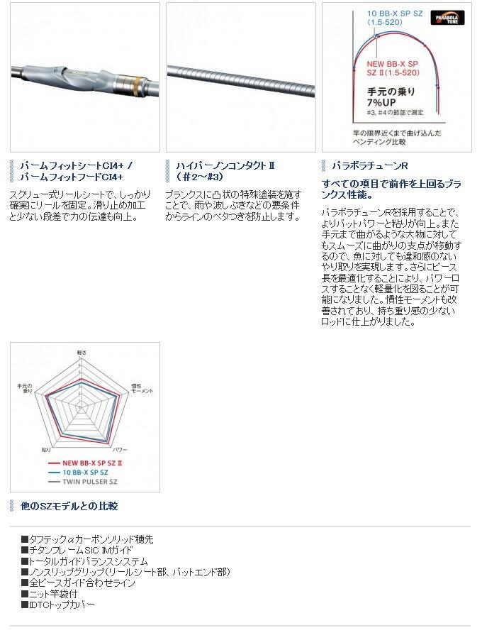 シマノ BB-X スペシャル SZ II(4)