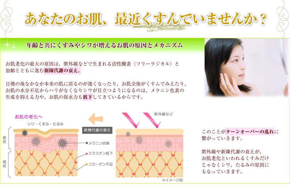 あなたのお肌、最近くすんでいませんか?年齢と共にくすみやシワが増えるお肌の原因とメカニズム
