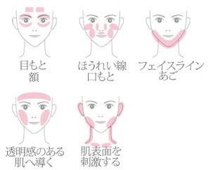 お顔の筋トレ