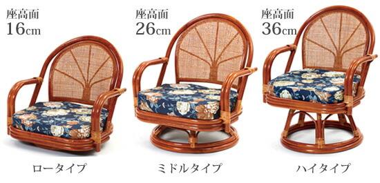 籐座椅子の種類は3種類