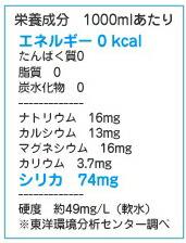 シリカ栄養成分