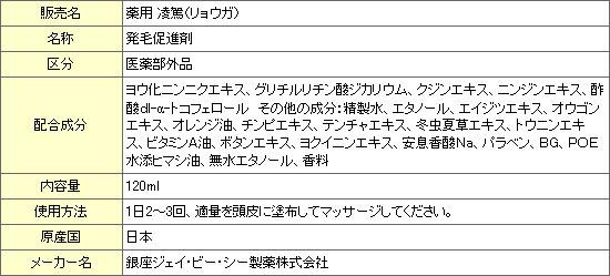 薬用 凌駕 薬用リョウガ 商品詳細