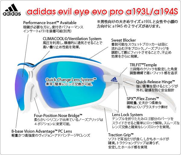 adidas スポーツサングラス evil eye evo pro a193L/a194Sの特徴