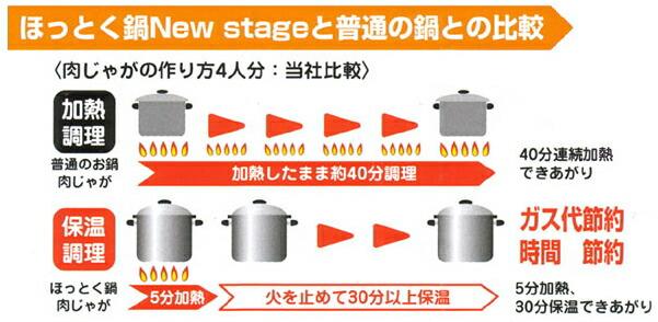 ほっとく鍋 NewStage