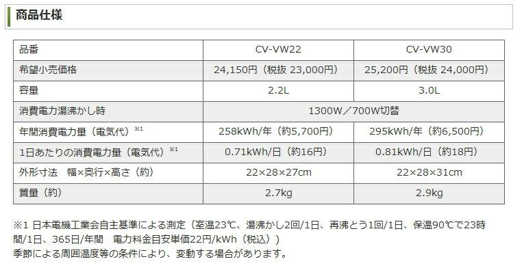 CV-VW_説明