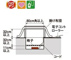 メトロ:堀コタツ用ヒーター/MH-604REN