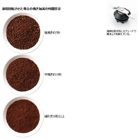 ラッセルホブス:コーヒーグラインダー/7660JP