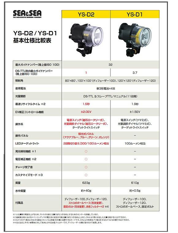 SEA&SEA(シーアンドシー)YS-D2水中ストロボ03117【送料無料】