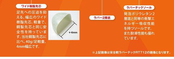 日本初のラバーテック製法。tough&comfort safety