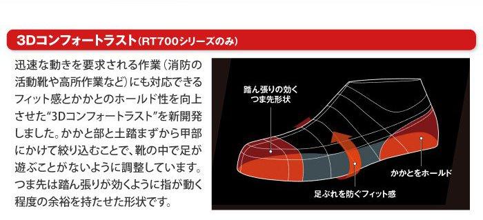 3Dコンフォートラスト(RT700シリーズのみ)