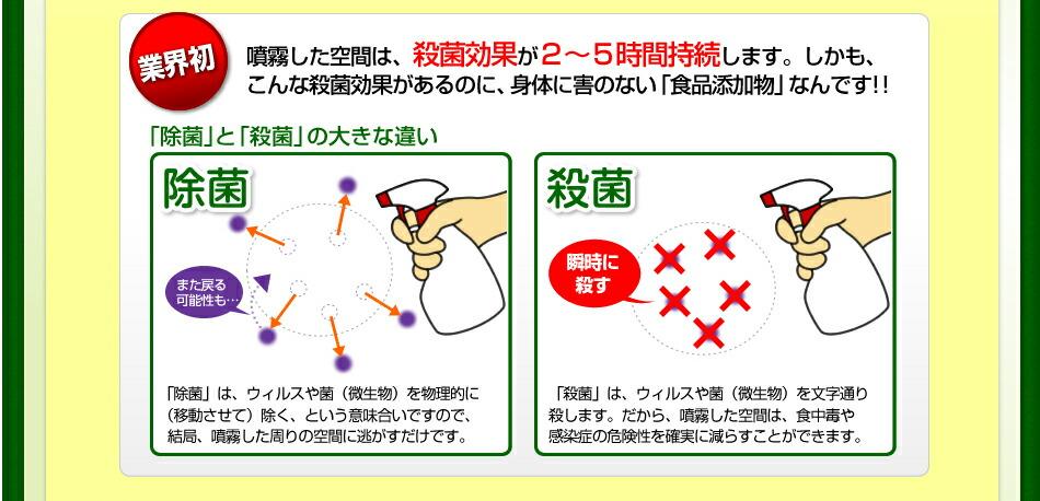 殺菌と除菌の違い