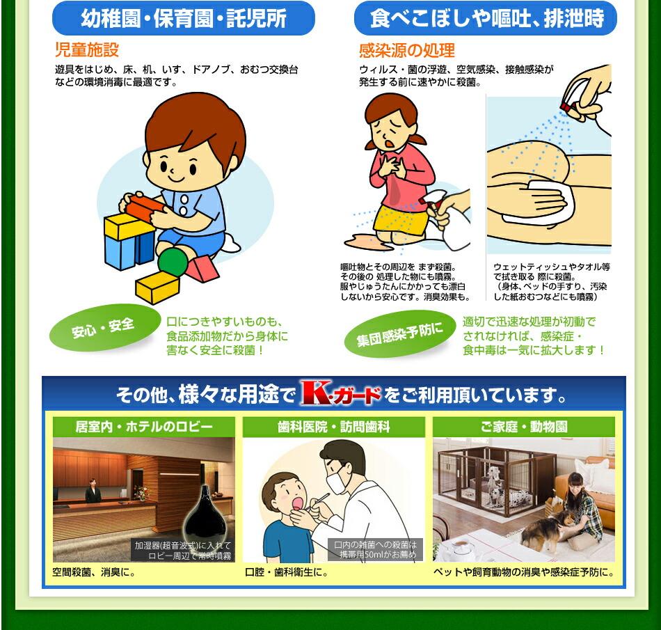 K・ガードの安全で使いが手の良い使い方・有効塩素濃度200ppm(幼稚園・保育園・託児所)