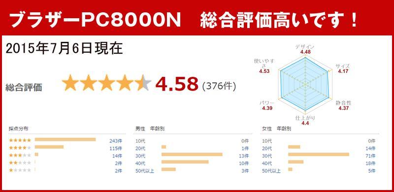 PC-8000N レビュー