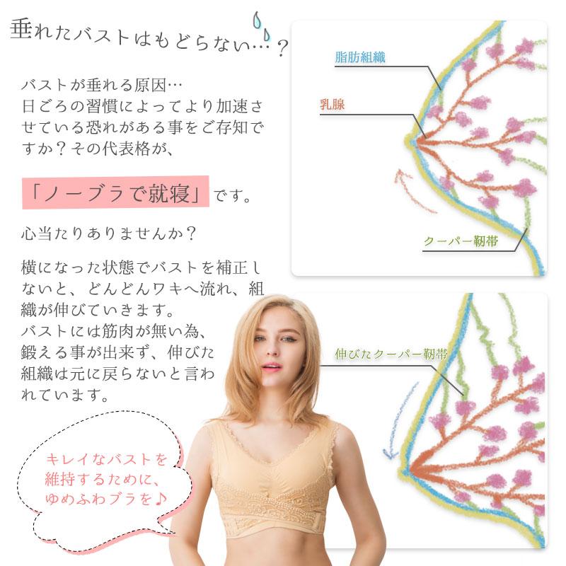 ナイトブラ/ゆめふわブラジャー/垂れ