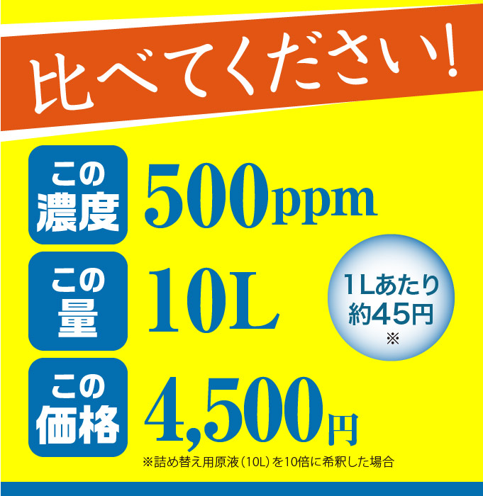 高濃度500ppm 20L 1Lあたり約23円