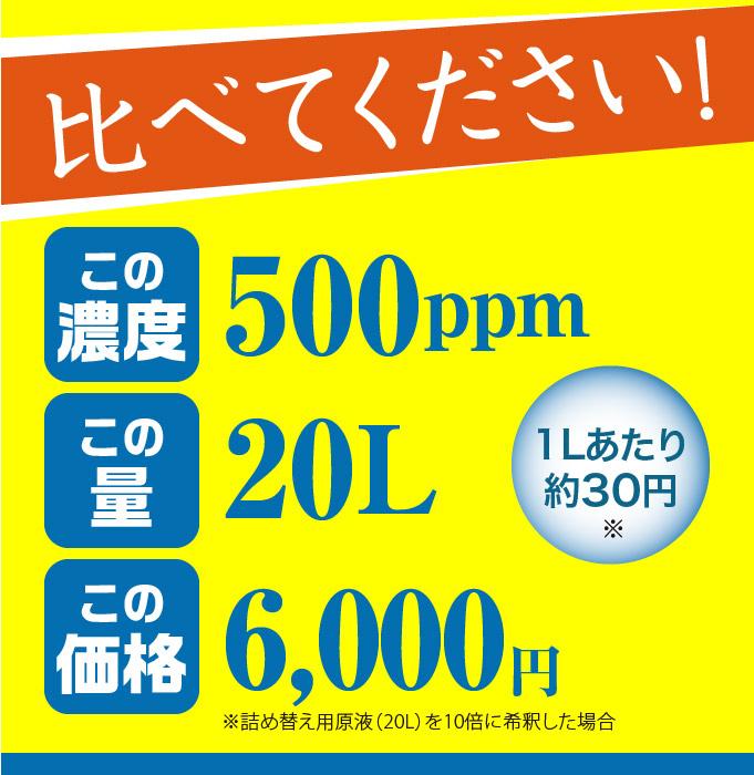 高濃度500ppm 20L 1Lあたり約15円