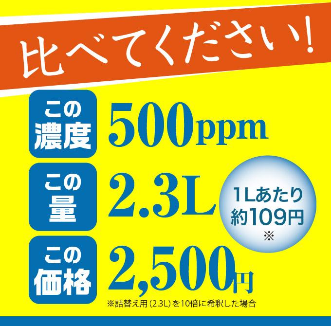高濃度500ppm原液が2.3L 1Lあたり約57円
