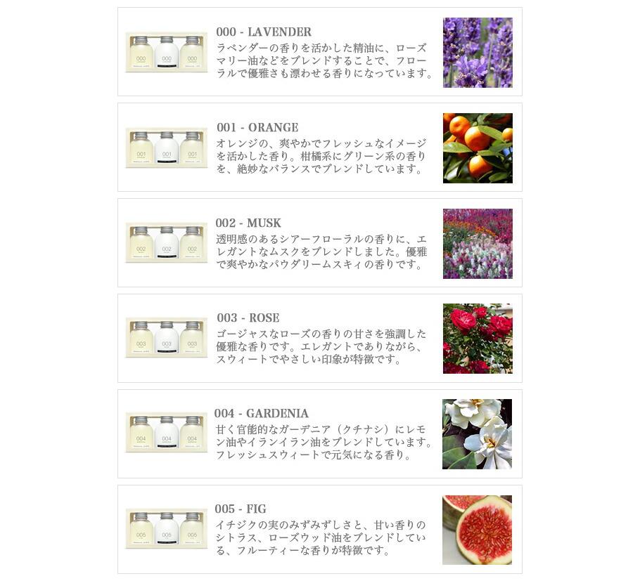 天然精油をベースにブレンドした、TAMANOHADAアメニティーズの6種類の香り