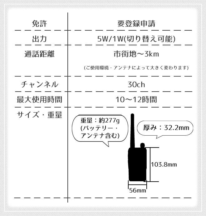 tpz-d503
