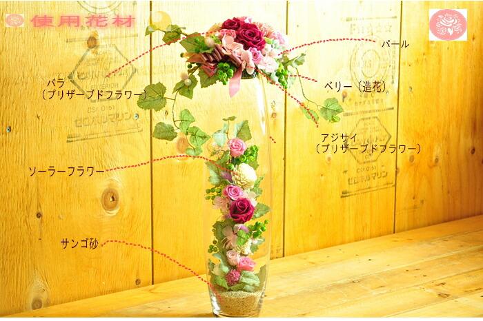 【使用花材】プリザーブドフラワーのお店ムニュムニュ【Flower Munyu Munyu】