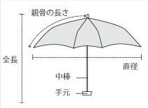 kiu Tiny umbrellaサイズ