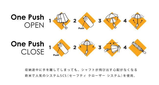 SCS umbrella  ワンタッチ 自動開閉 uvカット折りたたみ傘 (雨傘 日傘 晴雨兼用 uvカット) K02-001 セレクトショップ ムー フェス アウトドア
