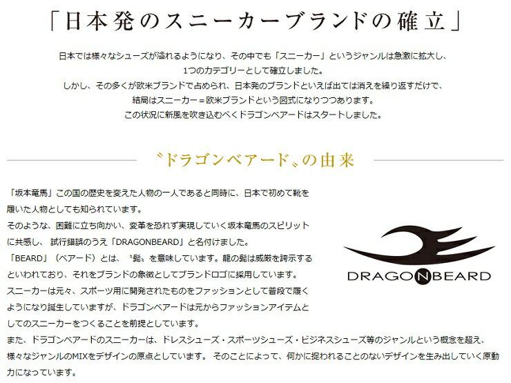 DRAGONBEARD