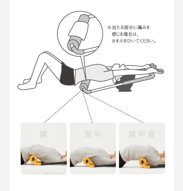 腰・背中・肩甲骨