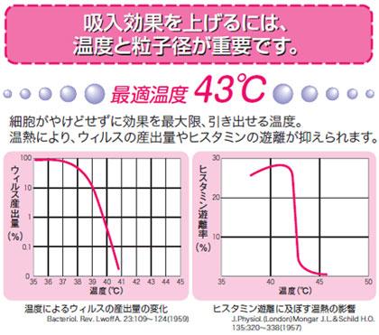 ultrasound atomization humidifier instructions