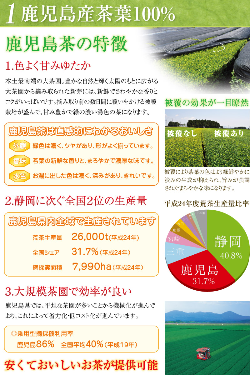 The tea leaf is 100% of Kagoshima product rough work green tea of medium quality