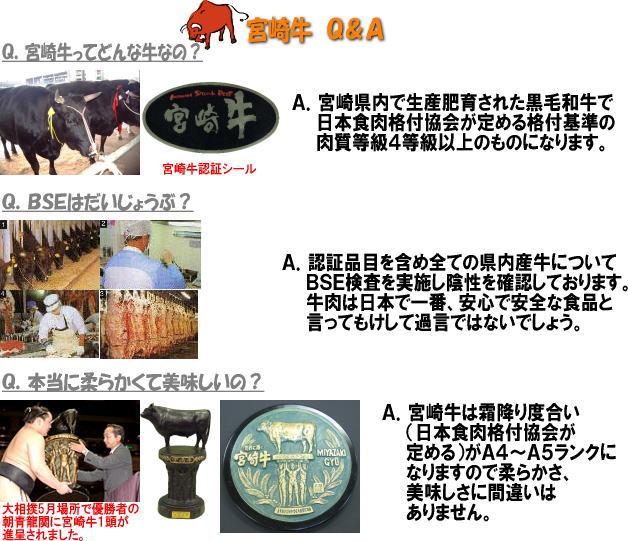 宮崎牛Q&A