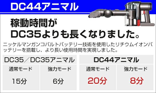 �������� DC44 animal ���ݽ���