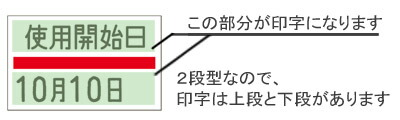 UNOPROMO ウノ フード 印字説明