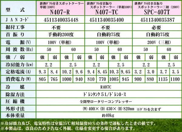 ナカトミ 排熱ダクト付首振りスポットクーラー SPC-407T 三相200V