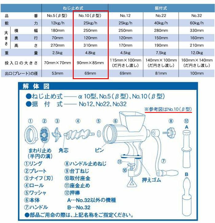 BONNY ミートミンサーNo.10(β)