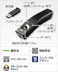 レーザーポインター<GREEN>(UDシリーズ)照射形状可変タイプ