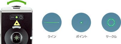 ポイント・サークル・ラインの3パターンの形状に変更が可能